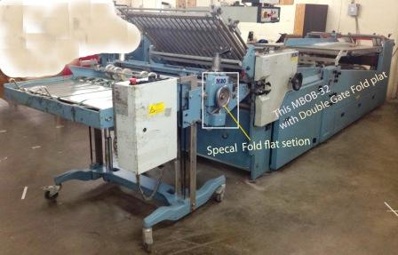 MBO B32-S Continuous Feed Folder