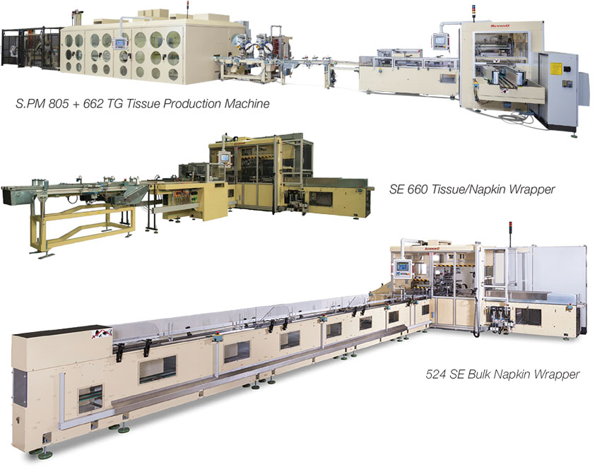 Senning S.PM 805 + 662 TG Tissue Production Machinge | Senning SE 660 Tissue/Napkin Wrapper | Senning 524 SE Bulk Napkin Wrapper